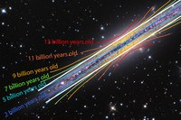 To flare or not to flare: The riddle of galactic thin–thick disk solved