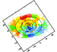 Spinning rugby balls: The rotation of the most massive galaxies