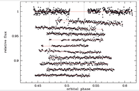 First z-band albedo of an exoplanet